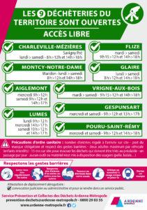 9Decheteries-libre-acces-nov20