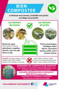 Compost-nov20