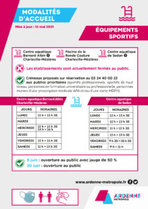 EqpmtsSportifs-12mai21-Aqua
