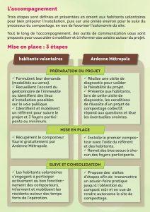 Brochure-CompostCollectif-V2-page-003